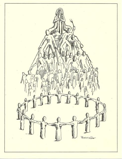 pyramidvsellipse
