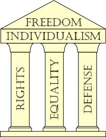 Three-pillars-of-freedom-NEW-2.jpg
