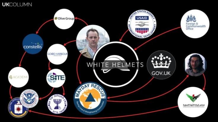white-helmet-infographic-2-777x437.jpeg