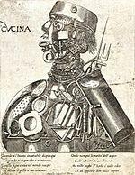 Unknown_engraver_-_Humani_Victus_Instrumenta_-_Ars_Coquinaria_-_WGA23954.jpg